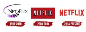 Netflix Logo History Flat Design