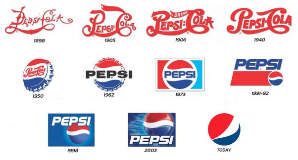 Pepsi Logo History Flat Design